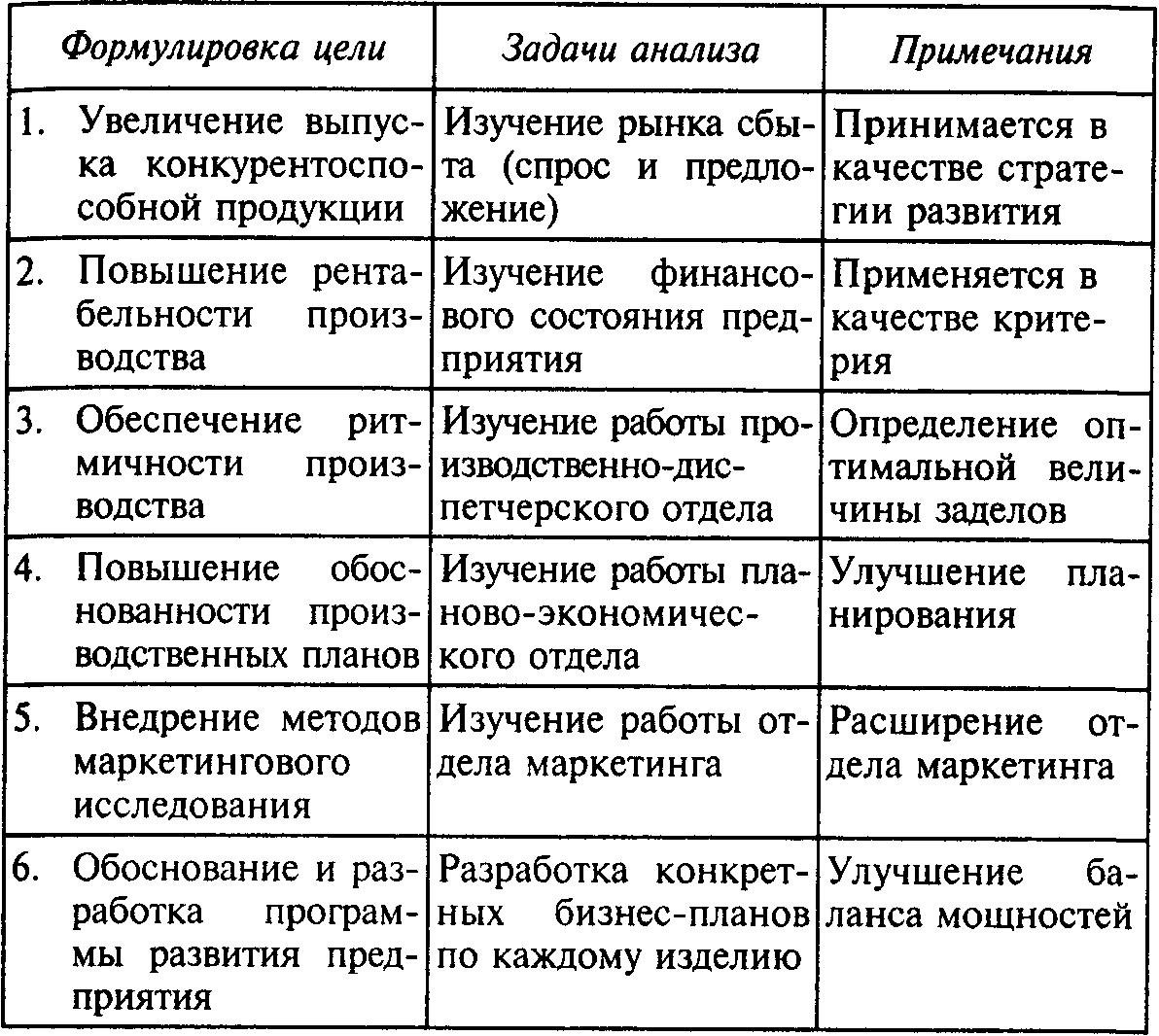 Гречихин Лекции По Методике И Технике Социологических Исследований.Rar