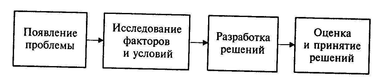 решение о реорганизации путем выделения образец